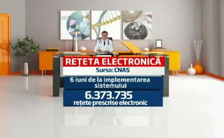 Multe spitale nu au inca softul si imprimantele necesare ca sa elibereze retete electronice