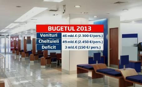 buget 2013