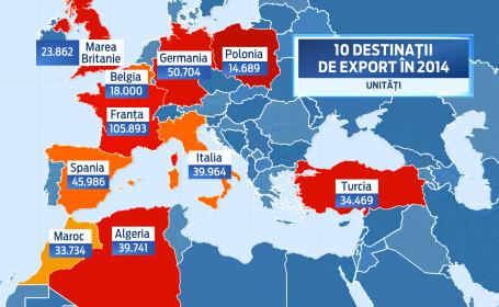 harta exporturilor