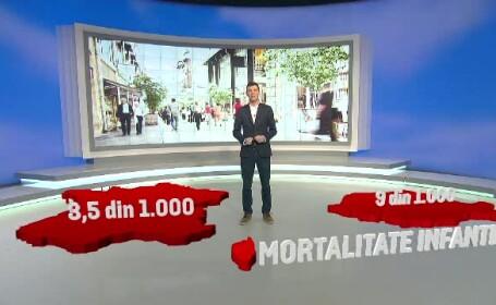 demografie, Franta, Romania