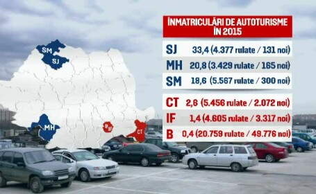 harta, Romania, masini, parc auto