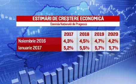 Coincidenta stranie privind cresterea economica. Estimarile Comisiei de Prognoza s-au aliniat cifrelor din programul PSD