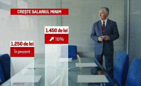 crestere salariul minim