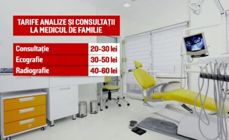 consultatie medic familie preturi
