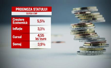 Analiști: România se îndreaptă spre o zonă de risc. Prețurile vor exploda în următoarele luni