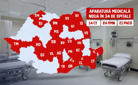 Aparatura spitale