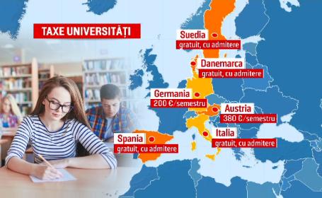 universitati taxe