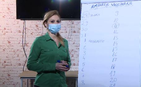 Imunizarea a peste 35.000 de români, amânată pentru că nu avem suficiente vaccinuri. Cum vor fi anunțați de reprogramare