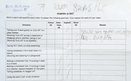 Lucrarea unei eleve de 11 ani i-a ingrozit pe parinti. Ce au citit pe foaia de examen