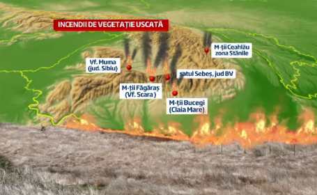 incendii Romania