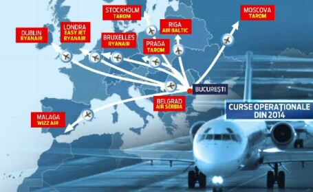 HARTA noilor curse pregatite de companiile low-cost. Un bilet Craiova - Dortmund poate fi cumparat si cu 15 euro