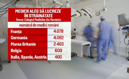 criza medici