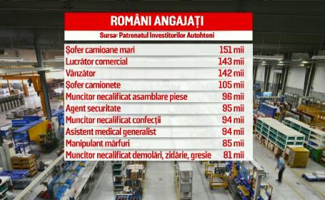 meserii România