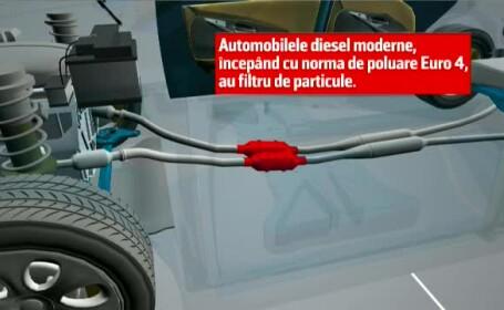 Service-uri care scot filtrele de particule ca să mărească puterea maşinilor. CAMERA ASCUNSĂ