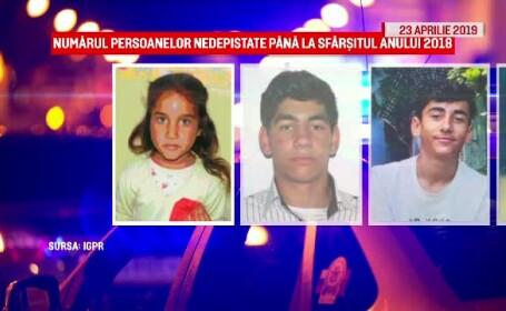copii disparuti