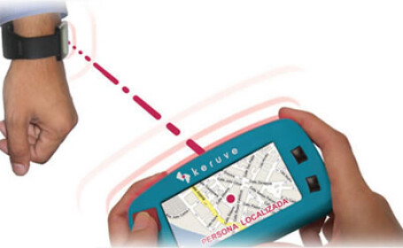 Bratara GPS