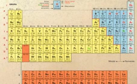 Au o existenta de o secunda, iar de acum se gasesc in tabelul lui Mendeleev