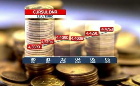 Curs euro leu
