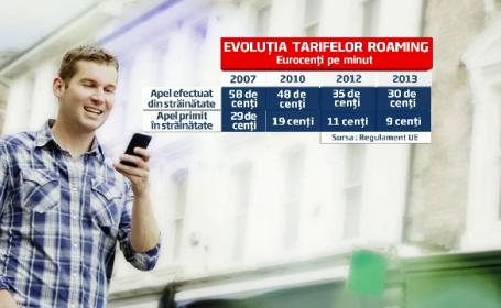 Comisia Europeana vrea sa elimine tarifele de roaming din 2014. Cat costa acum convorbirile externe