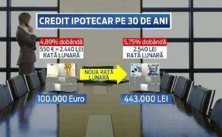 credit, lei, euro