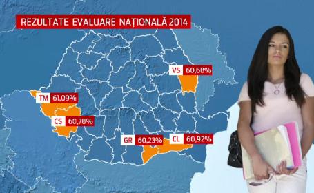 evaluare nationala 2014