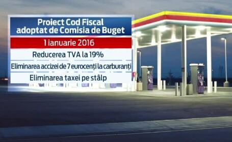 TVA-ul de 19% si noul Cod Fiscal se voteaza miercuri in Parlament. Cand vor incepe insa sa scada cu adevarat preturile