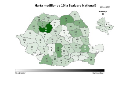 Evaluarea nationala