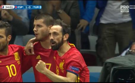 Spania - Turcia