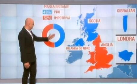 Analiza Catalin Radu Tanase. Cum s-a schimbat peste noapte rezultatul referendumului din Marea Britanie