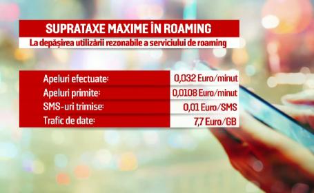 taxe roaming