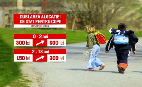 Legea privind dublarea alocațiilor ar putea fi atacată la CCR. Orban: \