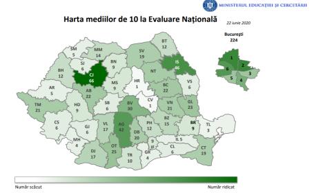 medii 10 evaluare nationala