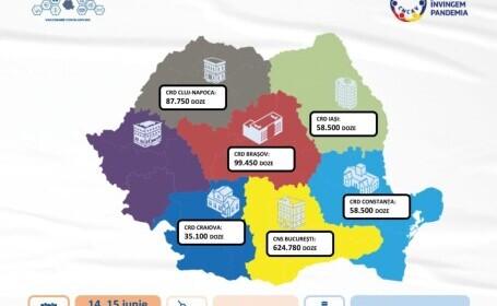 Încă 964.000 de doze de vaccin Pfizer vor ajunge în România
