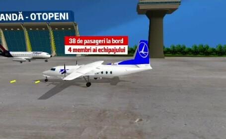 Cauza incredibilă a unui incident de zbor grav cu o aeronavă TAROM. Ce făceau pilotul și copilotul, ambele femei