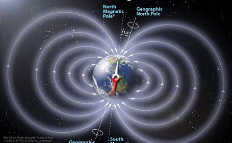 Polii magnetici ai Pamantului se schimba