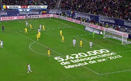ROMANIA - ARGENTINA. Messi, dupa ce i s-a facut rau pe teren: \