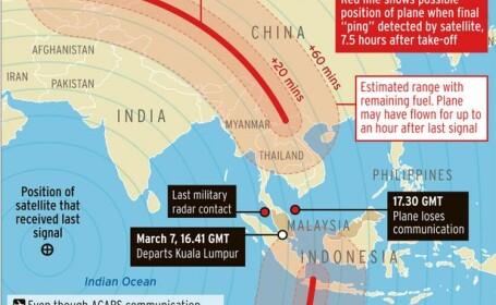 Avionul Malaysia Airlines s-ar putea afla intr-o zona controlata de talibani, care urmeaza sa-l foloseasca mai tarziu
