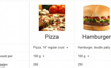 Informatii nutritionale, de la Google