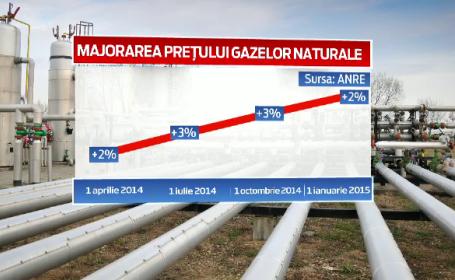 Curentul electric se ieftineste cu 3% de la 1 aprilie. Vestea proasta venita insa din partea autoritatilor