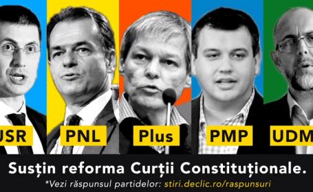 Declic vrea reforma CCR