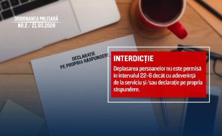 interdictie