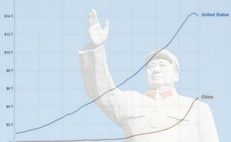 China, crestere economica