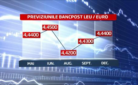 curs leu-euro