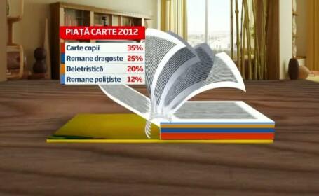 Se asterne praful peste cartile din biblioteca. 42% dintre romani abia citesc o carte pe an