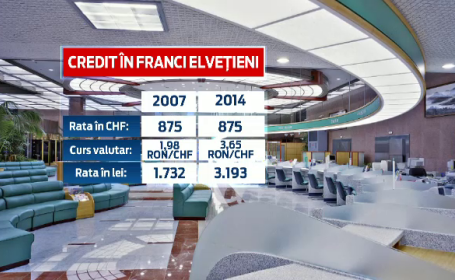 credit valuta