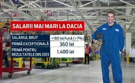 Cat vor castiga angajatii Dacia dupa negocierile cu patronatul. Doua prime suplimentare si o majorare de 7% a salariului