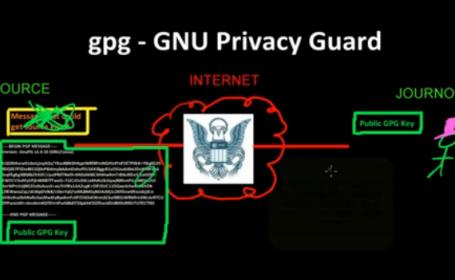 Criptarea cu chei publice