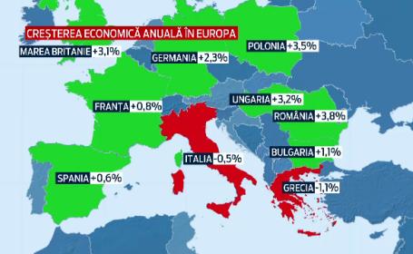 grafic crestere economica in Europa