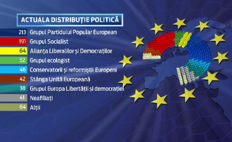 Liderii europeni vor o schimbarea in prioritatile UE, dupa alegerile care au adus in prim plan un val de eurofobie