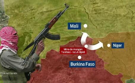 Burkina Faso - STIRI